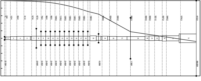 Fig.3 Results of torsional vibration analysis (natural vibration mode shapes)